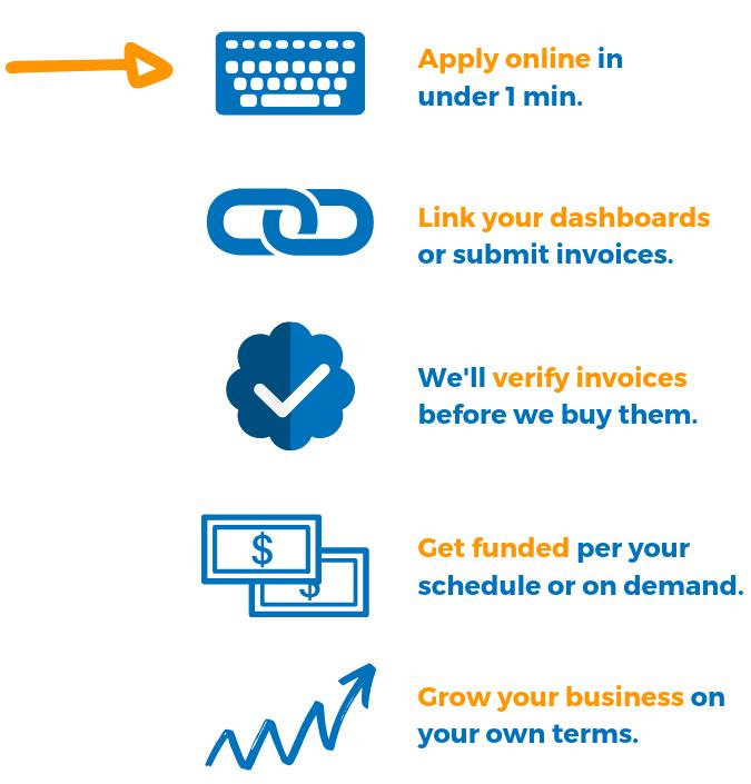 OAREX funding process